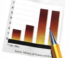 Эффективное управление агрокомпаниями: постоянная оптимизация издержек