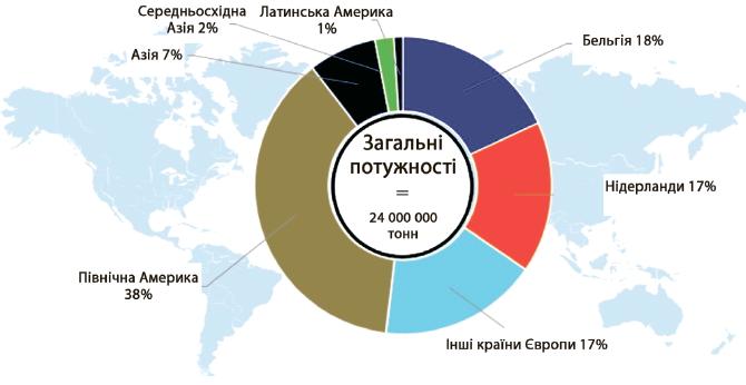 Заморожена картопля в Україні