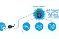 Lemken розробив систему iQBlue Connect, яка перетворює механічні знаряддя на «розумні»