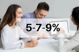 Майже половина учасників програми «5-7-9%» - аграрії